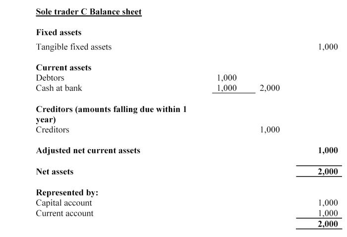 MIGI 7 3 Summary flowchart and worked examples - FCA Handbook